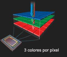 taller de fotografia_sensor foveon